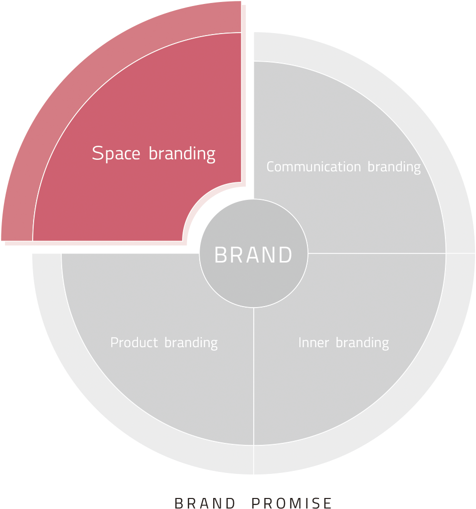 02_BUSINESS_brand promise